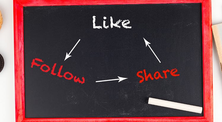 chalkboard with the words Like, Share , Follow connected by arrows - Using Instagram shopping